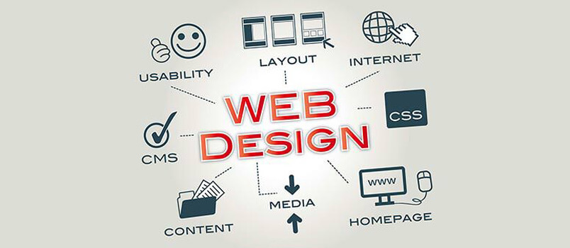 importance of good design foe our business blog