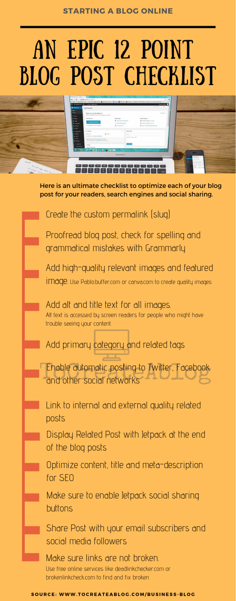 how to write a blog checklist infographic