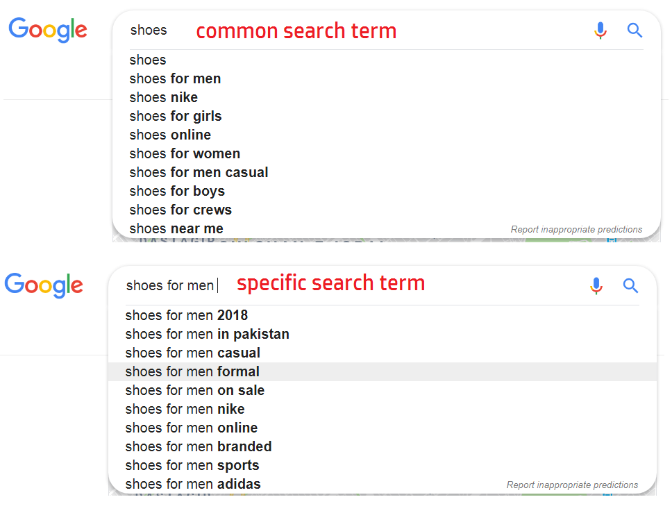 keyword research and google suggestions