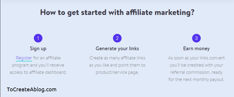 How to make money from blog as an affiliate marketer?