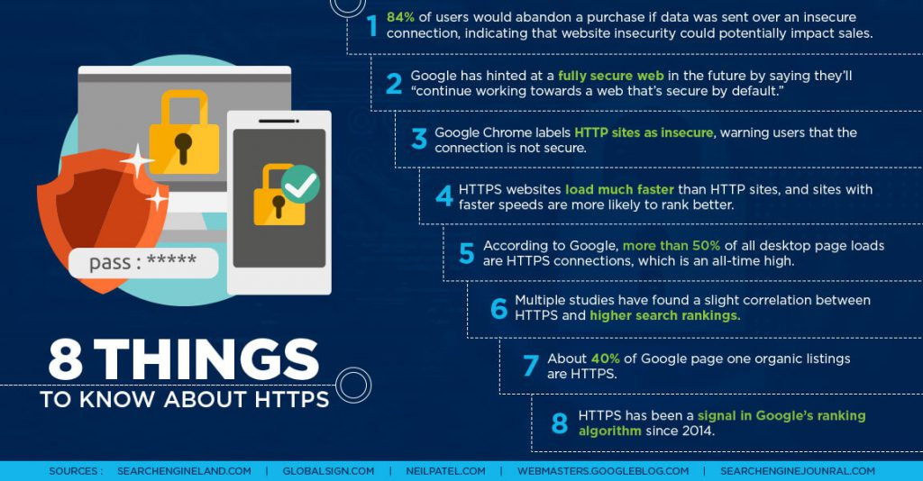 8 things to know about HTTPS - SSL Certificate Benefits