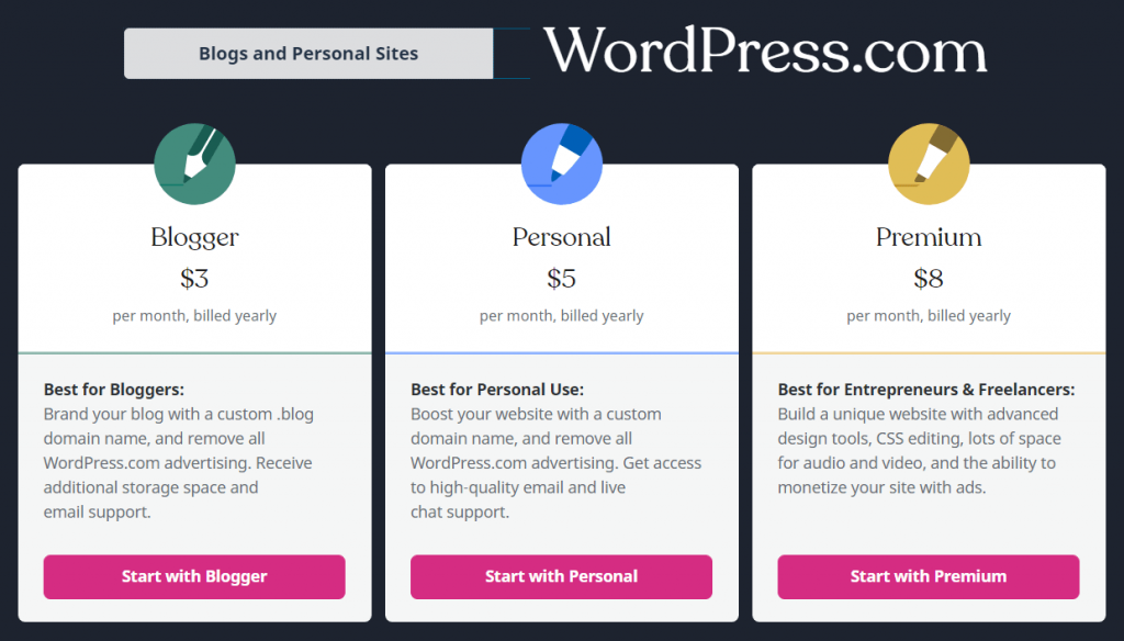 Create blog and websites with WordPress.com plans