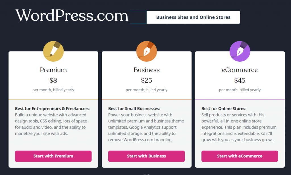 wordpress.com business plans